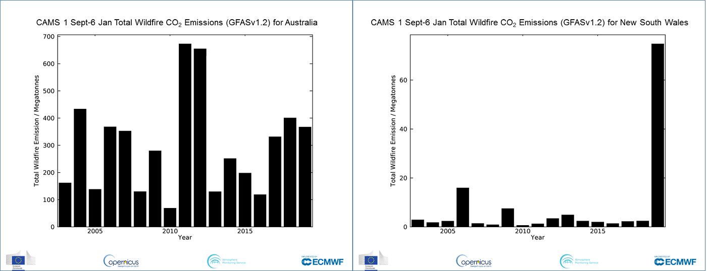 Credit: Copernicus Atmosphere Monitoring Service/ECMWF